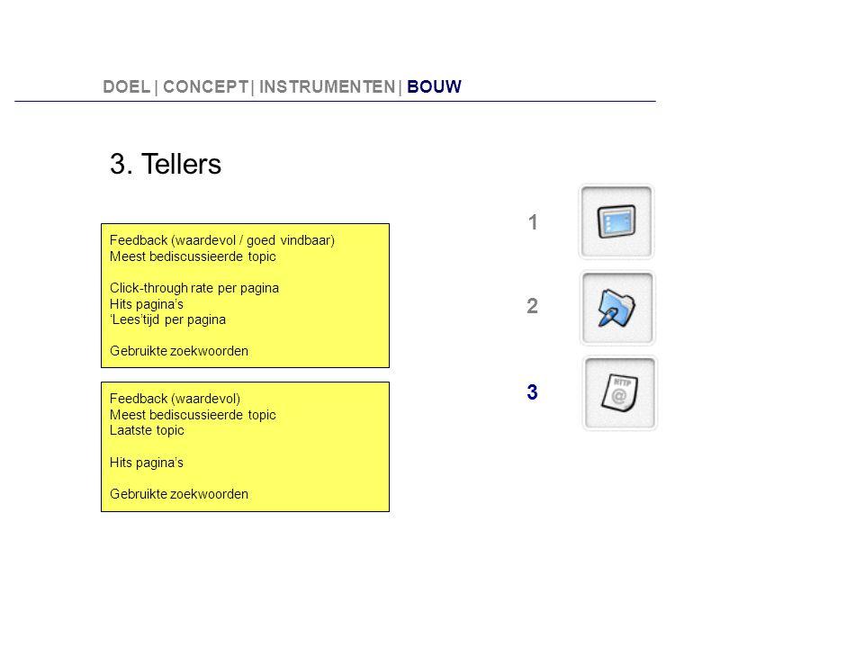 3. Tellers Feedback (waardevol / goed vindbaar) Meest bediscussieerde topic Click-through rate per pagina Hits pagina's 'Lees'tijd per pagina Gebruikt