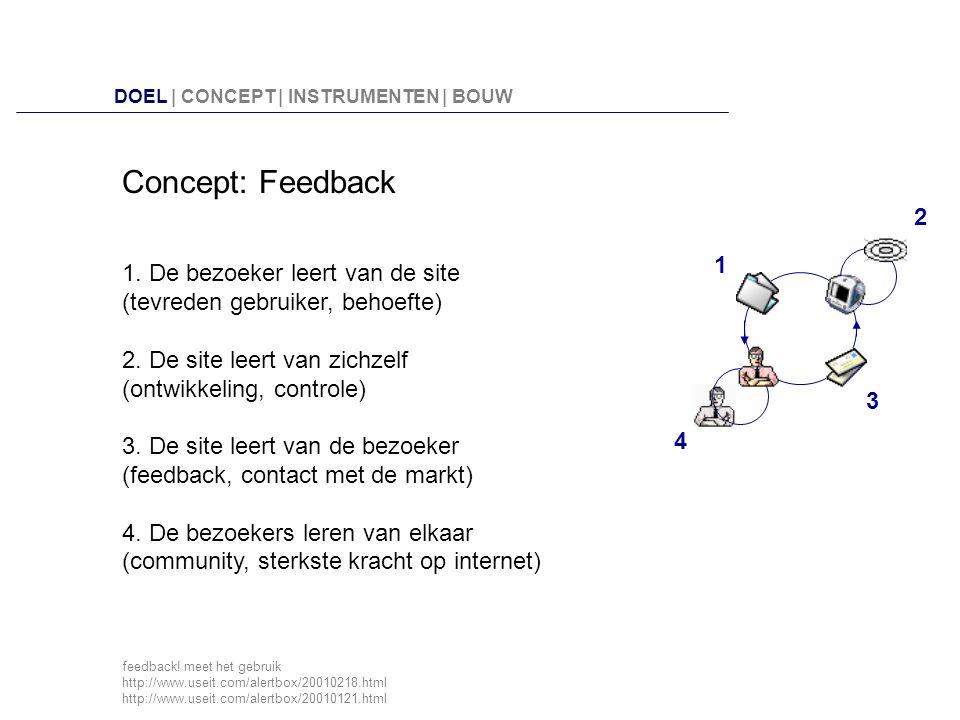 Feedback A.E-mail (workflow) B. Discussie (openbaar?) C.