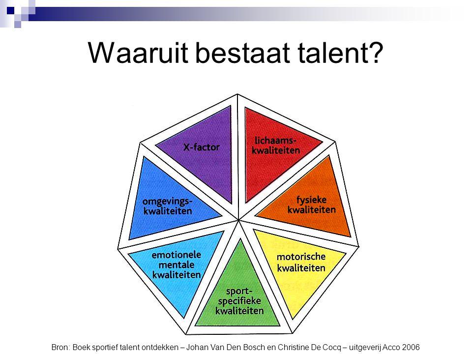 Waaruit bestaat talent? Bron: Boek sportief talent ontdekken – Johan Van Den Bosch en Christine De Cocq – uitgeverij Acco 2006