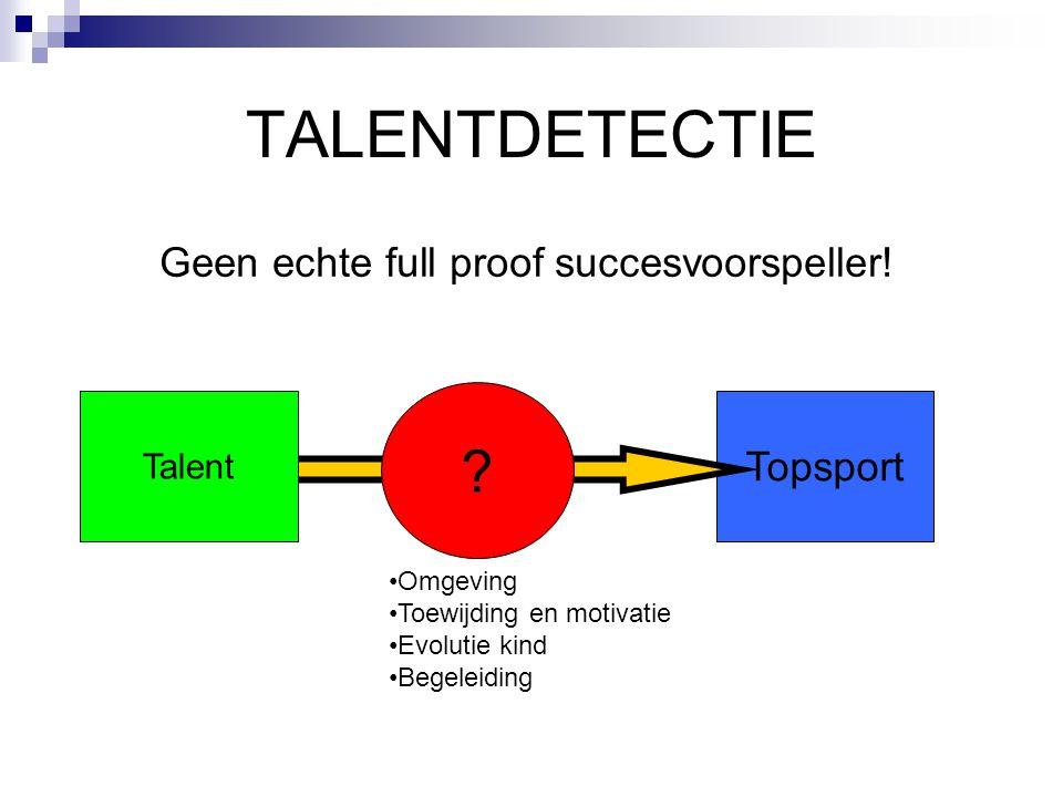 TALENTDETECTIE Geen echte full proof succesvoorspeller! Topsport ? Talent Omgeving Toewijding en motivatie Evolutie kind Begeleiding