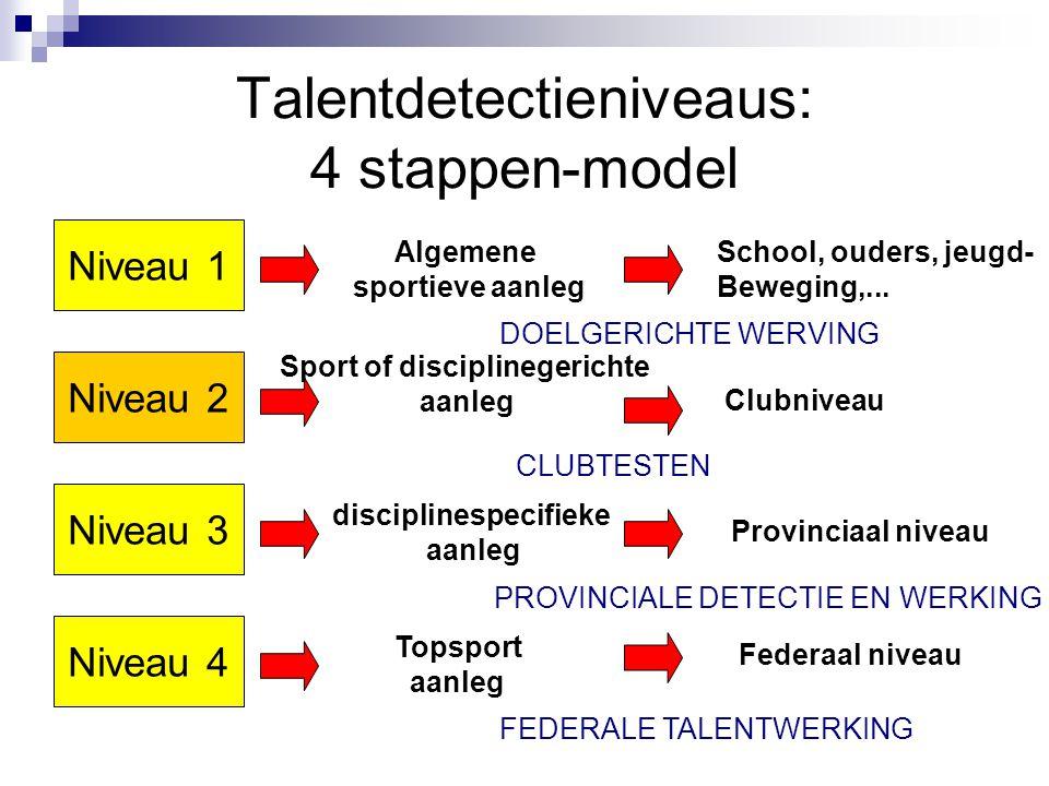 Talentdetectieniveaus: 4 stappen-model Niveau 1 Niveau 2 Niveau 3 Niveau 4 Algemene sportieve aanleg Sport of disciplinegerichte aanleg disciplinespec