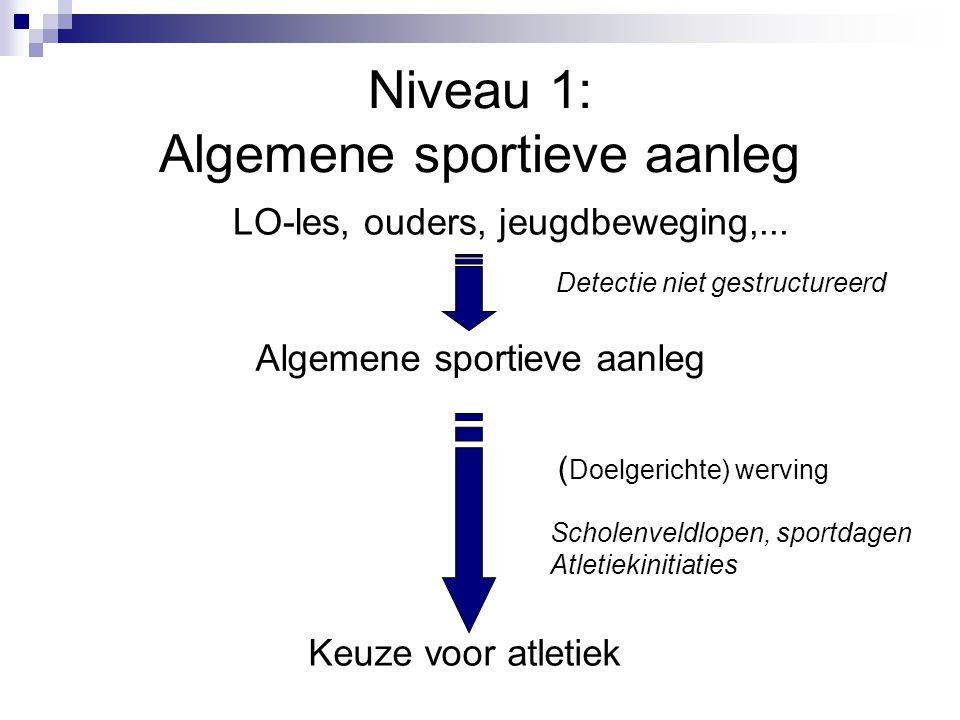 Niveau 1: Algemene sportieve aanleg Algemene sportieve aanleg ( Doelgerichte) werving Keuze voor atletiek Scholenveldlopen, sportdagen Atletiekinitiat