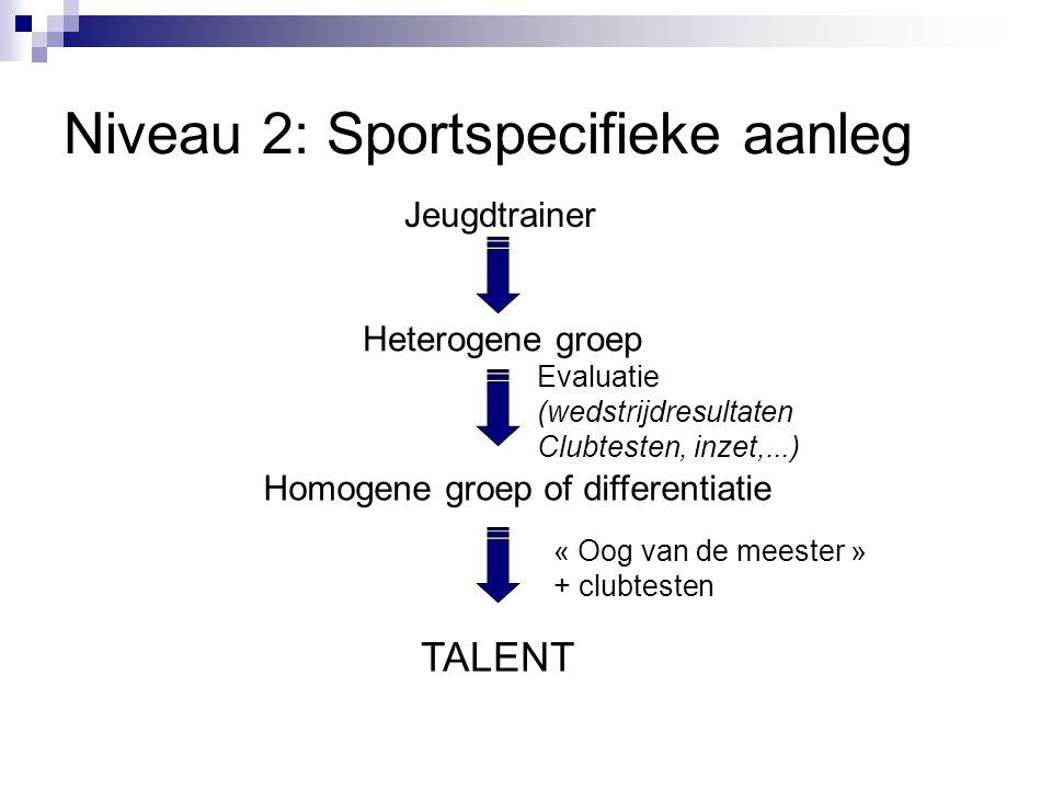Niveau 2: Sportspecifieke aanleg Jeugdtrainer Heterogene groep Homogene groep of differentiatie Evaluatie (wedstrijdresultaten Clubtesten, inzet,...)