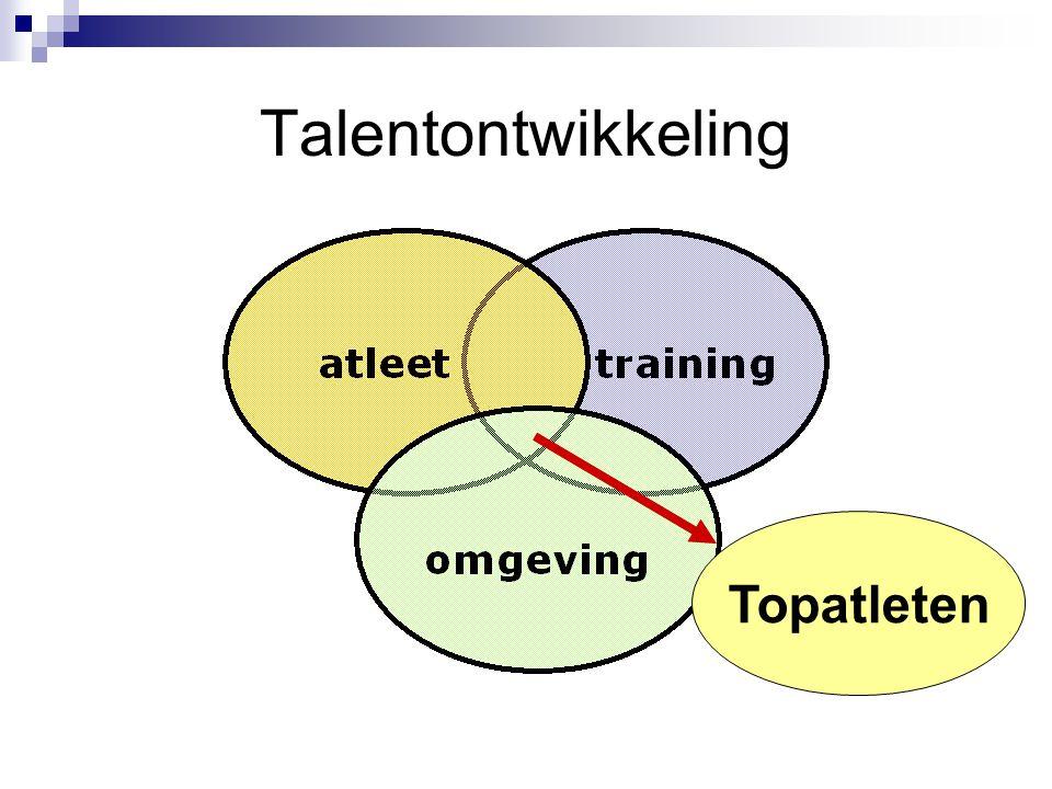 Talentontwikkeling Topatleten