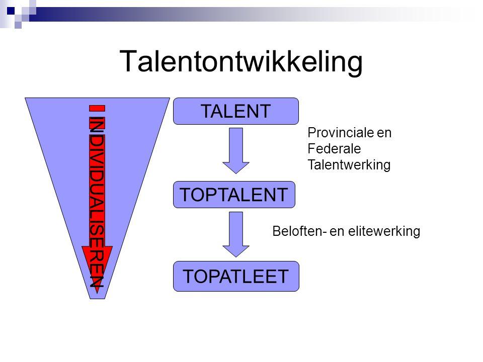 Talentontwikkeling TALENT TOPTALENT TOPATLEET Provinciale en Federale Talentwerking Beloften- en elitewerking INDIVIDUALISEREN