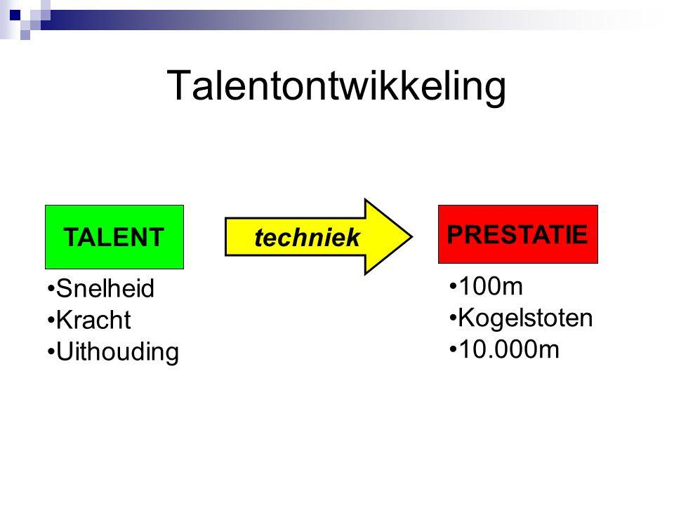 Talentontwikkeling TALENT Snelheid Kracht Uithouding techniek PRESTATIE 100m Kogelstoten 10.000m