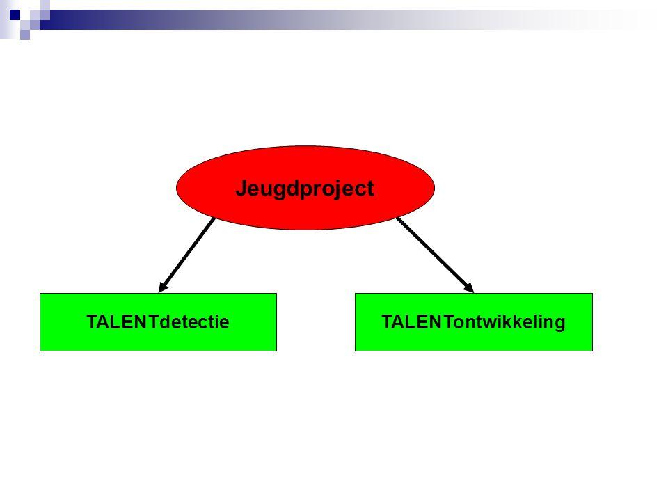 TALENTdetectieTALENTontwikkeling Jeugdproject