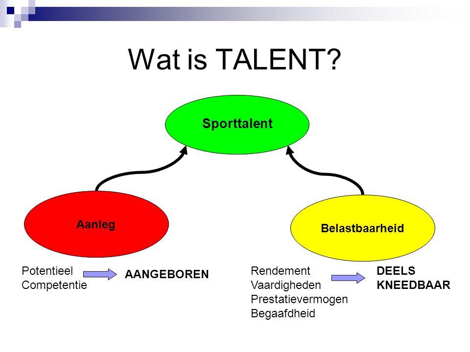 Wat is TALENT? Aanleg Belastbaarheid Sporttalent Potentieel Competentie Rendement Vaardigheden Prestatievermogen Begaafdheid AANGEBOREN DEELS KNEEDBAA