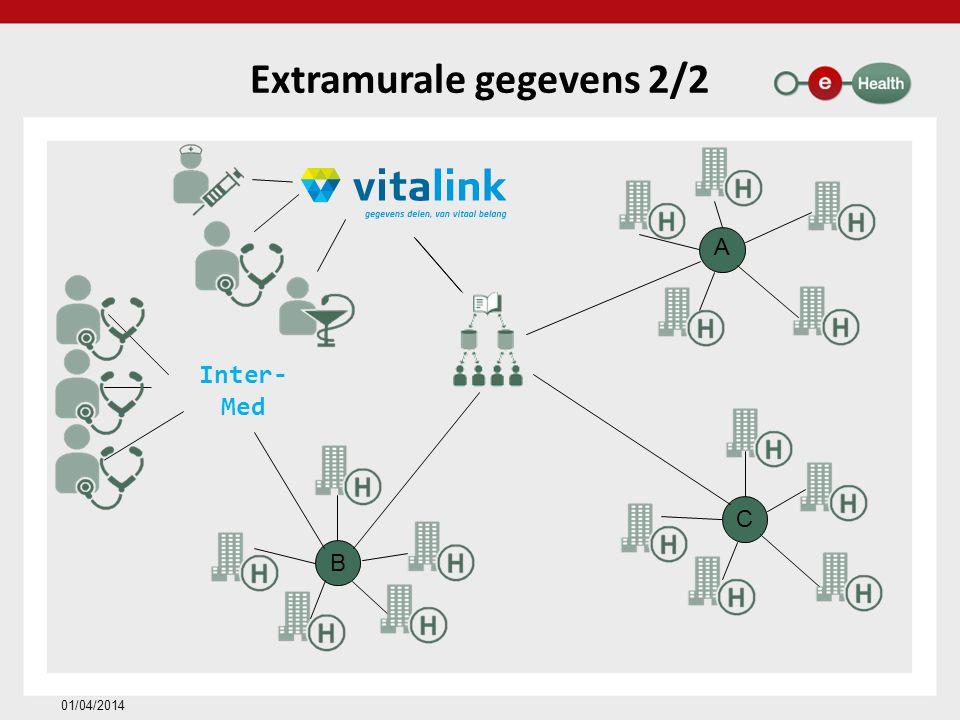 Extramurale gegevens 2/2 01/04/2014 A C B Inter- Med
