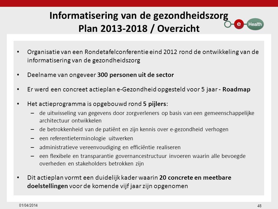 Informatisering van de gezondheidszorg Plan 2013-2018 / Overzicht Organisatie van een Rondetafelconferentie eind 2012 rond de ontwikkeling van de info