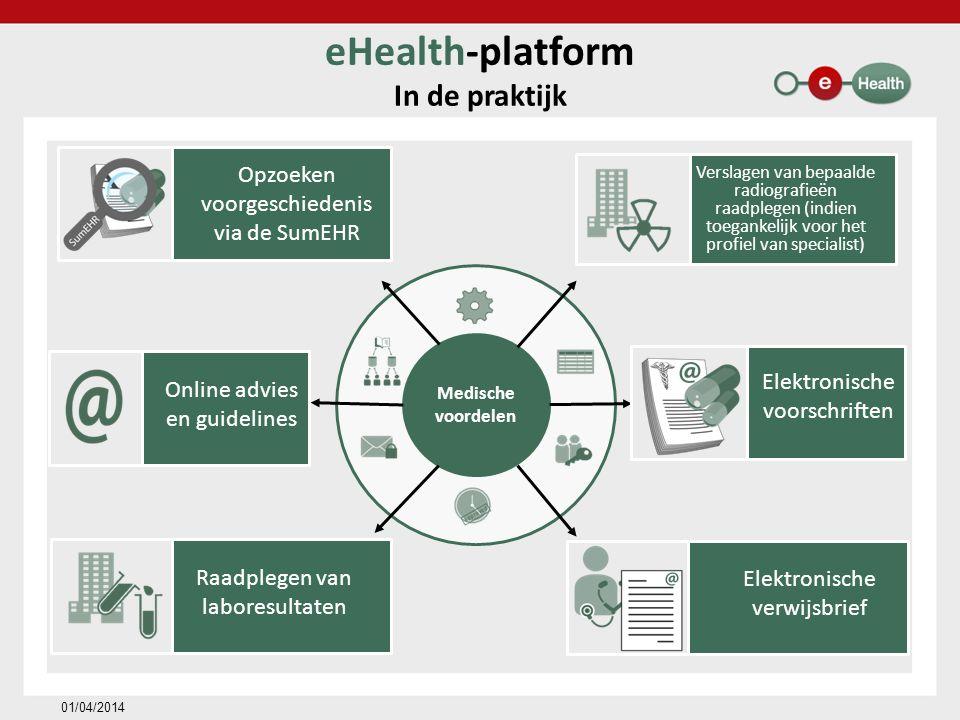 Medische voordelen eHealth-platform In de praktijk 01/04/2014 Raadplegen van laboresultaten Opzoeken voorgeschiedenis via de SumEHR Online advies en g