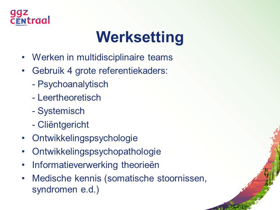 Werksetting Werken in multidisciplinaire teams Gebruik 4 grote referentiekaders: - Psychoanalytisch - Leertheoretisch - Systemisch - Cliëntgericht Ont