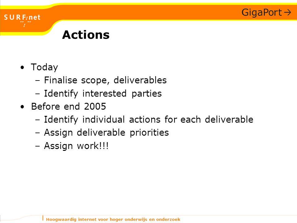 Hoogwaardig internet voor hoger onderwijs en onderzoek Actions Today –Finalise scope, deliverables –Identify interested parties Before end 2005 –Ident