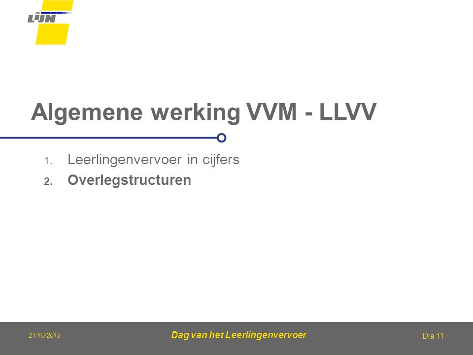 21/10/2013 Dag van het Leerlingenvervoer Algemene werking VVM - LLVV Dia 11 1. Leerlingenvervoer in cijfers 2. Overlegstructuren
