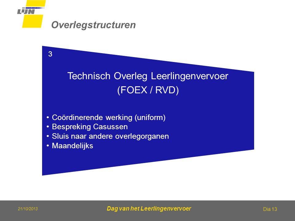 21/10/2013 Dag van het Leerlingenvervoer Overlegstructuren Dia 13 Technisch Overleg Leerlingenvervoer (FOEX / RVD) Coördinerende werking (uniform) Bes