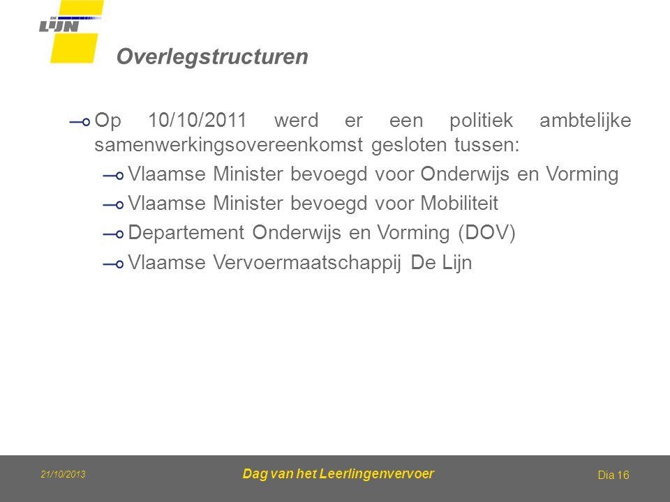 21/10/2013 Dag van het Leerlingenvervoer Overlegstructuren Dia 16 Op 10/10/2011 werd er een politiek ambtelijke samenwerkingsovereenkomst gesloten tus