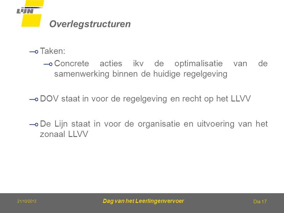 21/10/2013 Dag van het Leerlingenvervoer Overlegstructuren Dia 17 Taken: Concrete acties ikv de optimalisatie van de samenwerking binnen de huidige re