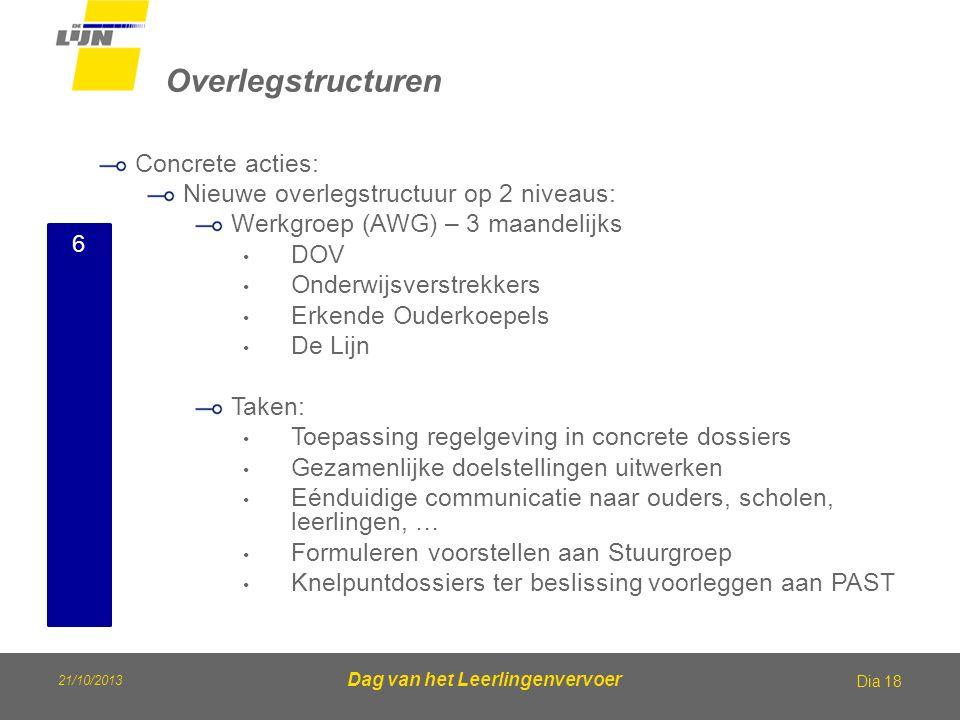 21/10/2013 Dag van het Leerlingenvervoer Overlegstructuren Dia 18 Concrete acties: Nieuwe overlegstructuur op 2 niveaus: Werkgroep (AWG) – 3 maandelij