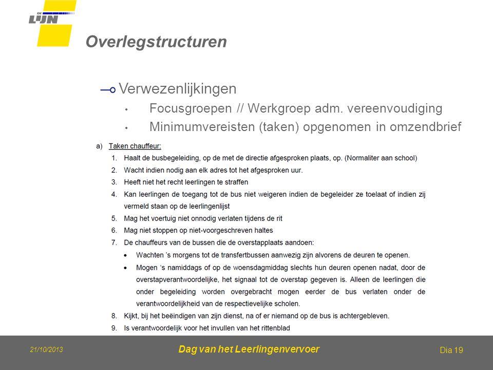 21/10/2013 Dag van het Leerlingenvervoer Overlegstructuren Dia 19 Verwezenlijkingen Focusgroepen // Werkgroep adm. vereenvoudiging Minimumvereisten (t
