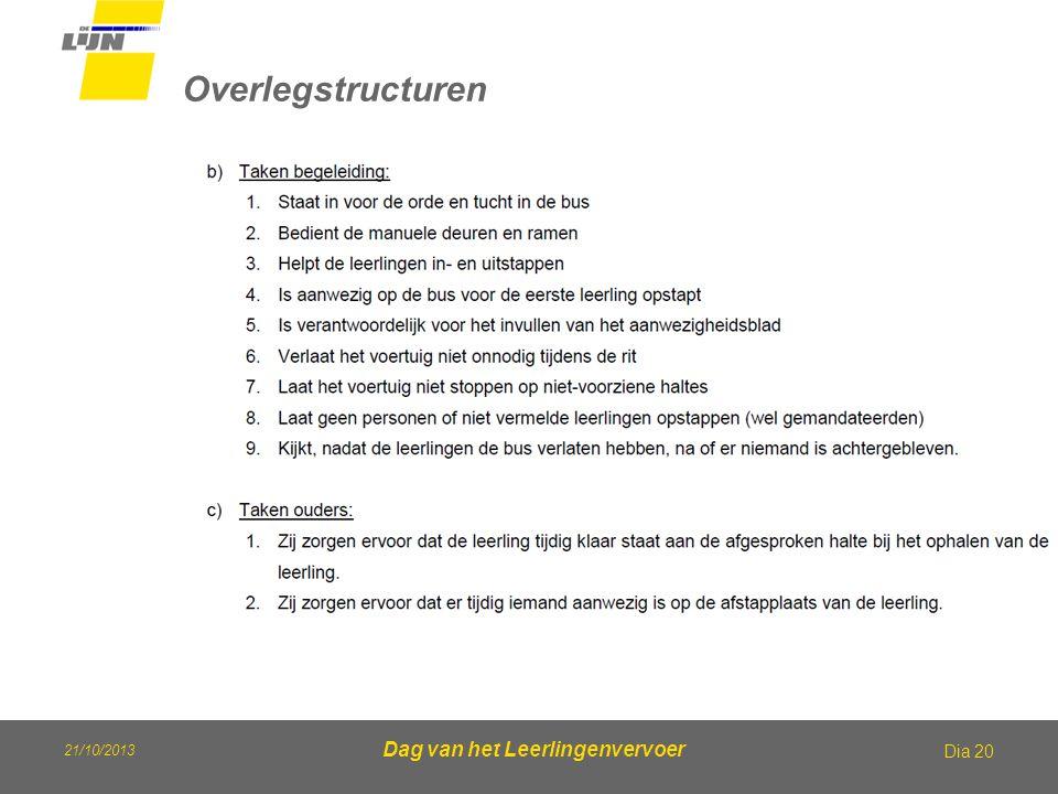 21/10/2013 Dag van het Leerlingenvervoer Overlegstructuren Dia 20