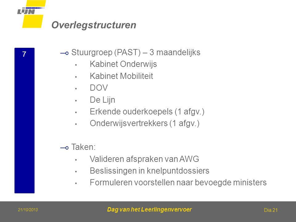 21/10/2013 Dag van het Leerlingenvervoer Overlegstructuren Dia 21 Stuurgroep (PAST) – 3 maandelijks Kabinet Onderwijs Kabinet Mobiliteit DOV De Lijn E