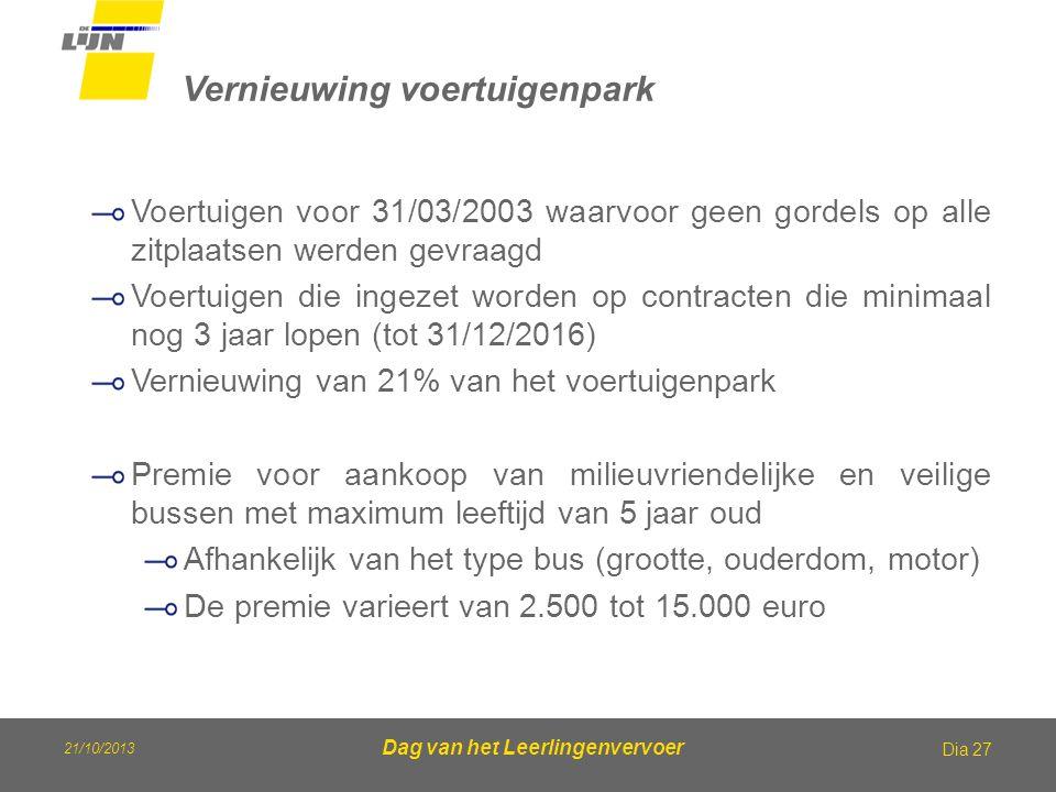 21/10/2013 Dag van het Leerlingenvervoer Vernieuwing voertuigenpark Dia 27 Voertuigen voor 31/03/2003 waarvoor geen gordels op alle zitplaatsen werden