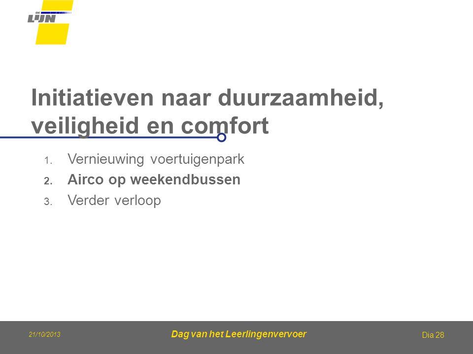 21/10/2013 Dag van het Leerlingenvervoer Initiatieven naar duurzaamheid, veiligheid en comfort Dia 28 1. Vernieuwing voertuigenpark 2. Airco op weeken