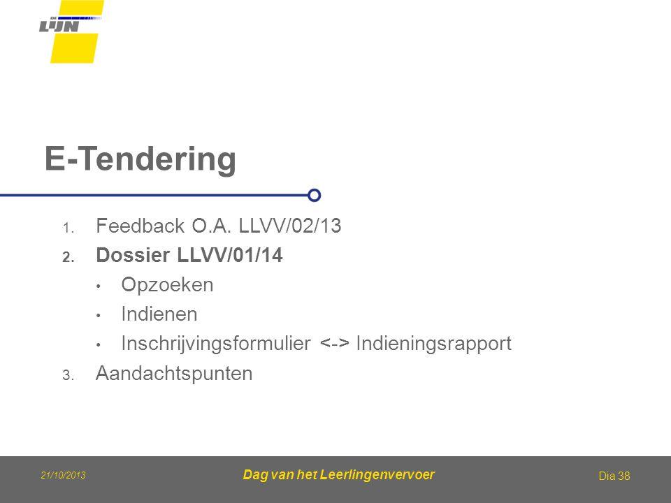 21/10/2013 Dag van het Leerlingenvervoer E-Tendering Dia 38 1. Feedback O.A. LLVV/02/13 2. Dossier LLVV/01/14 Opzoeken Indienen Inschrijvingsformulier