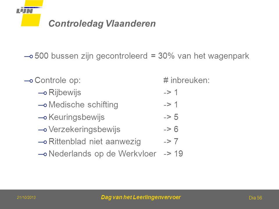 Dag van het Leerlingenvervoer Controledag Vlaanderen Dia 56 500 bussen zijn gecontroleerd = 30% van het wagenpark Controle op:# inbreuken: Rijbewijs->