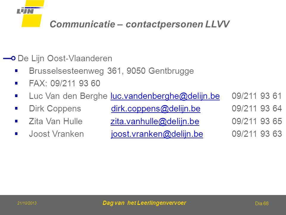 Communicatie – contactpersonen LLVV 21/10/2013 Dag van het Leerlingenvervoer De Lijn Oost-Vlaanderen  Brusselsesteenweg 361, 9050 Gentbrugge  FAX: 0