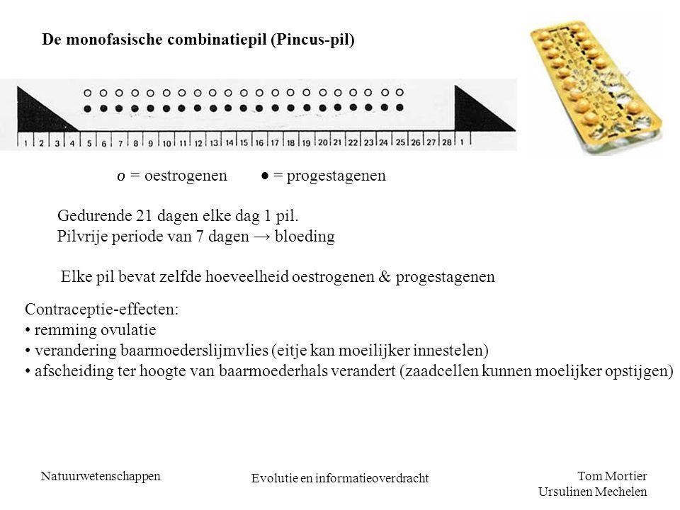 Tom Mortier Ursulinen Mechelen Natuurwetenschappen Evolutie en informatieoverdracht De monofasische combinatiepil (Pincus-pil)  = oestrogenen  = pro