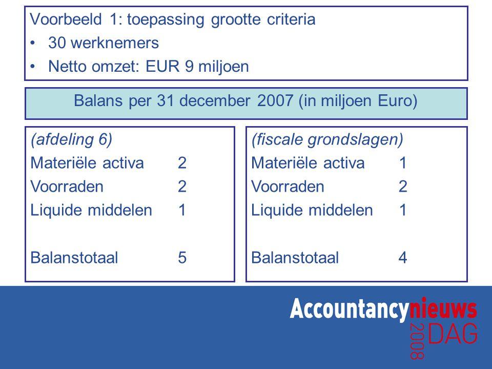 Voorbeeld 1: toepassing grootte criteria 30 werknemers Netto omzet: EUR 9 miljoen (afdeling 6) Materiële activa2 Voorraden 2 Liquide middelen1 Balanst