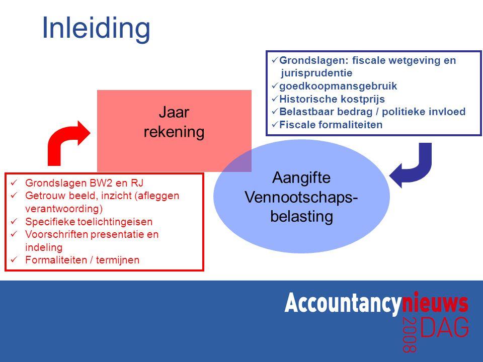 Jaar rekening Aangifte Vennootschaps- belasting Grondslagen BW2 en RJ Getrouw beeld, inzicht (afleggen verantwoording) Specifieke toelichtingeisen Voo