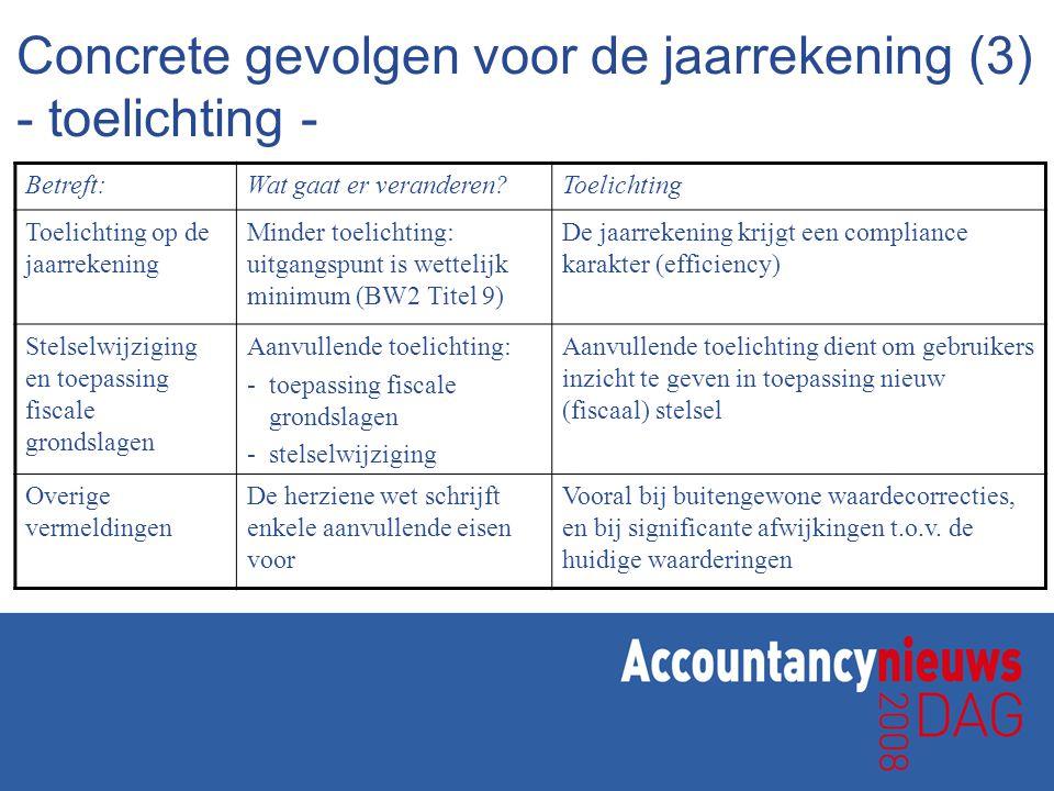 Feedback uit de praktijk MKB accountants – VERA regiosessies We schieten er niets mee op De banken zullen dit toch niet accepteren.