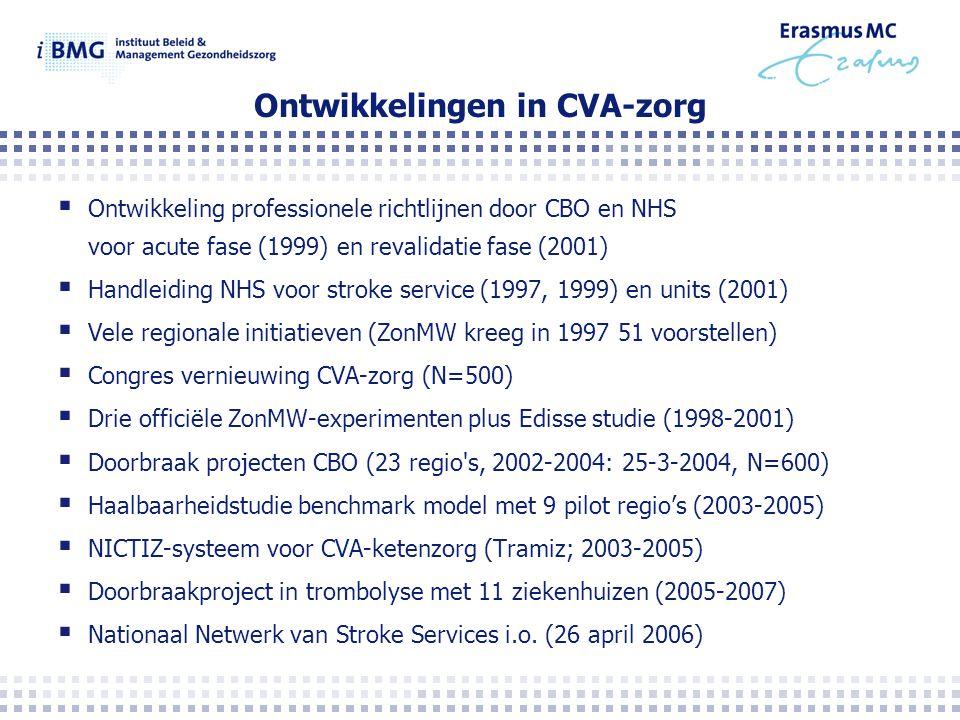 Ontwikkelingen in CVA-zorg  Ontwikkeling professionele richtlijnen door CBO en NHS voor acute fase (1999) en revalidatie fase (2001)  Handleiding NHS voor stroke service (1997, 1999) en units (2001)  Vele regionale initiatieven (ZonMW kreeg in 1997 51 voorstellen)  Congres vernieuwing CVA-zorg (N=500)  Drie officiële ZonMW-experimenten plus Edisse studie (1998-2001)  Doorbraak projecten CBO (23 regio s, 2002-2004: 25-3-2004, N=600)  Haalbaarheidstudie benchmark model met 9 pilot regio's (2003-2005)  NICTIZ-systeem voor CVA-ketenzorg (Tramiz; 2003-2005)  Doorbraakproject in trombolyse met 11 ziekenhuizen (2005-2007)  Nationaal Netwerk van Stroke Services i.o.