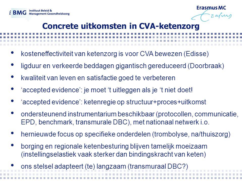 kosteneffectiviteit van ketenzorg is voor CVA bewezen (Edisse) ligduur en verkeerde beddagen gigantisch gereduceerd (Doorbraak) kwaliteit van leven en satisfactie goed te verbeteren 'accepted evidence': je moet 't uitleggen als je 't niet doet.