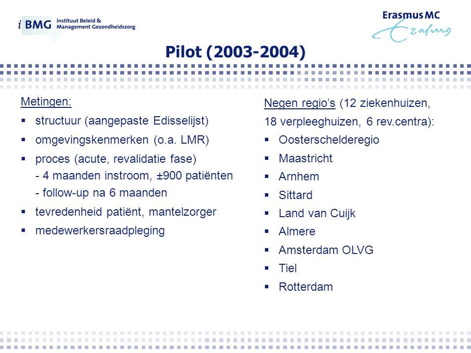 Pilot (2003-2004) Metingen:  structuur (aangepaste Edisselijst)  omgevingskenmerken (o.a.