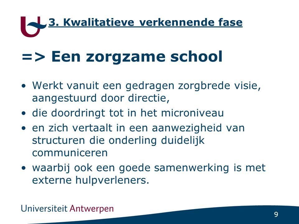 9 => Een zorgzame school Werkt vanuit een gedragen zorgbrede visie, aangestuurd door directie, die doordringt tot in het microniveau en zich vertaalt