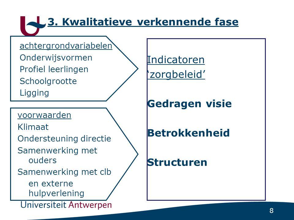 8 Indicatoren 'zorgbeleid' Gedragen visie Betrokkenheid Structuren voorwaarden Klimaat Ondersteuning directie Samenwerking met ouders Samenwerking met