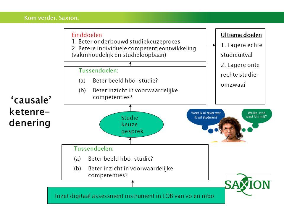Kom verder. Saxion. Inzet digitaal assessment instrument in LOB van vo en mbo Tussendoelen: (a)Beter beeld hbo-studie? (b)Beter inzicht in voorwaardel