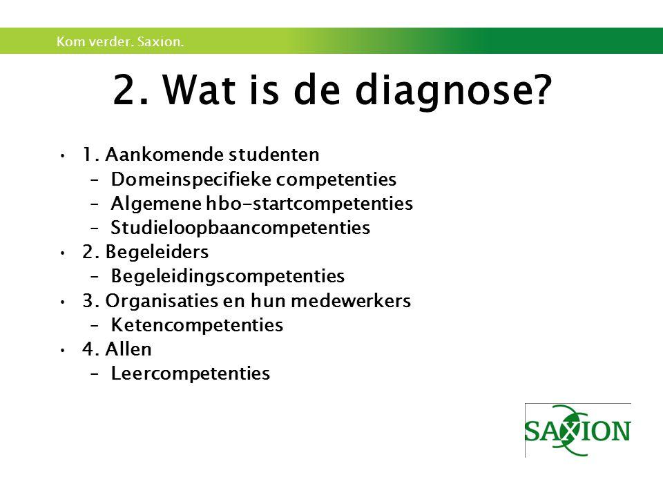 Kom verder. Saxion. 2. Wat is de diagnose? 1. Aankomende studenten –Domeinspecifieke competenties –Algemene hbo-startcompetenties –Studieloopbaancompe