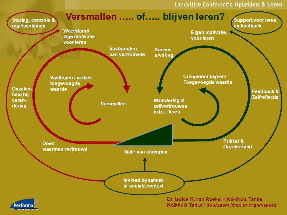 Mate van uitdaging Prikkel & Onzekerheid Feedback & Zelfreflectie Eigen motivatie voor leren Succes ervaring Waardering & zelfvertrouwen m.b.t.