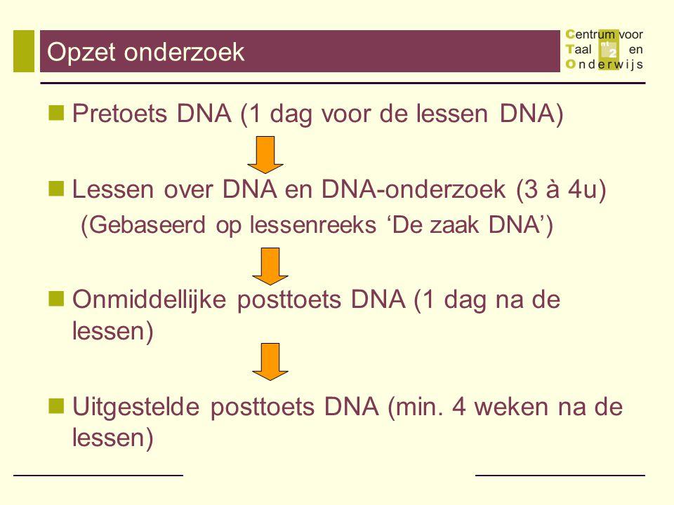 Deelnemers aan de lessen DNA 5 klassen (groep 8) in Antwerpen en Limburg Meer dan 85% T2-leerders Klassamenstelling: homogeen, gemengd/bicultureel, heterogeen Algemene taalvaardigheid: middelmatig zwak 100 leerlingen 93% T2-leerders 45% meisjes en 55% jongens 67% lage sociaal-economische thuissituatie 57% zittenblijvers; slechts 43% op leeftijd tegenover: 86% leerlingen met Belgische nationaliteit en 51% leerlingen met vreemde nationaliteit