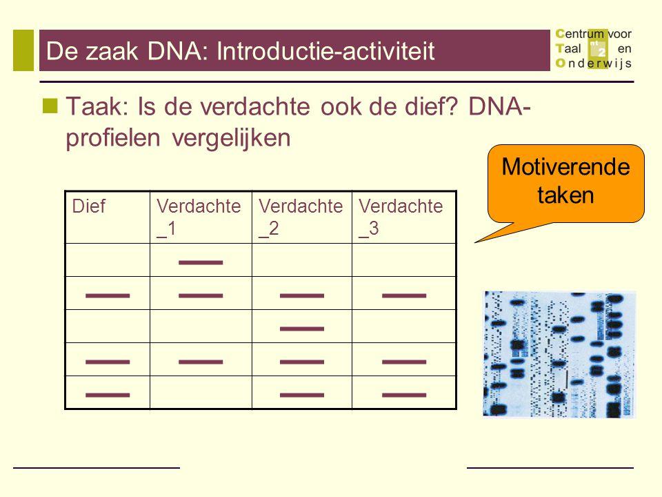 De zaak DNA: kernactiviteit Waar vind je DNA.Waar komen jouw genen vandaan.