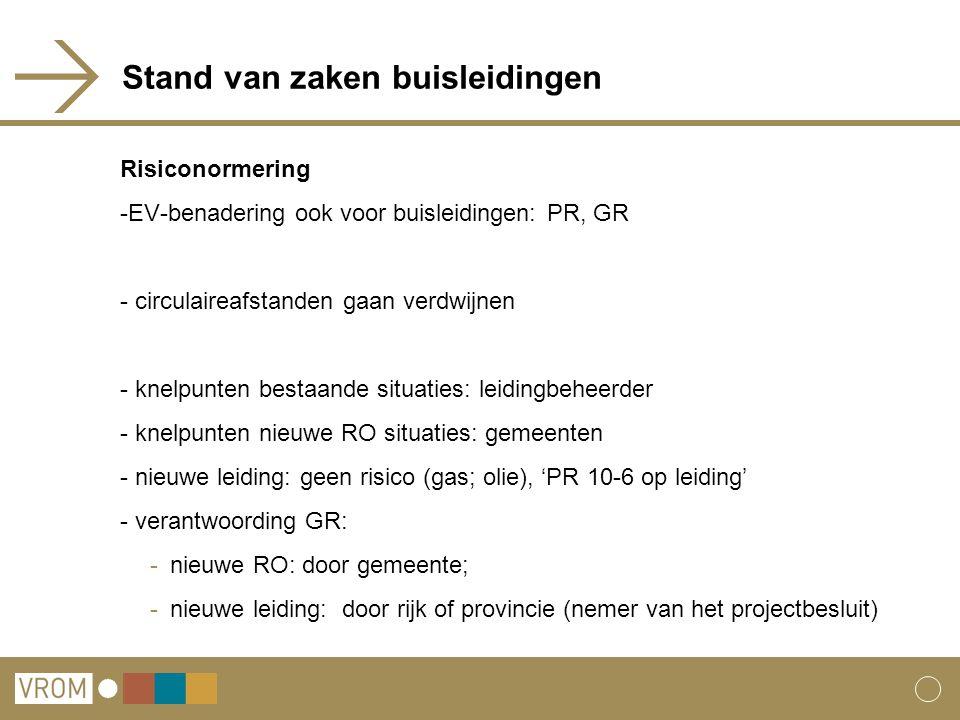 Stand van zaken buisleidingen Risiconormering -EV-benadering ook voor buisleidingen: PR, GR - circulaireafstanden gaan verdwijnen - knelpunten bestaan