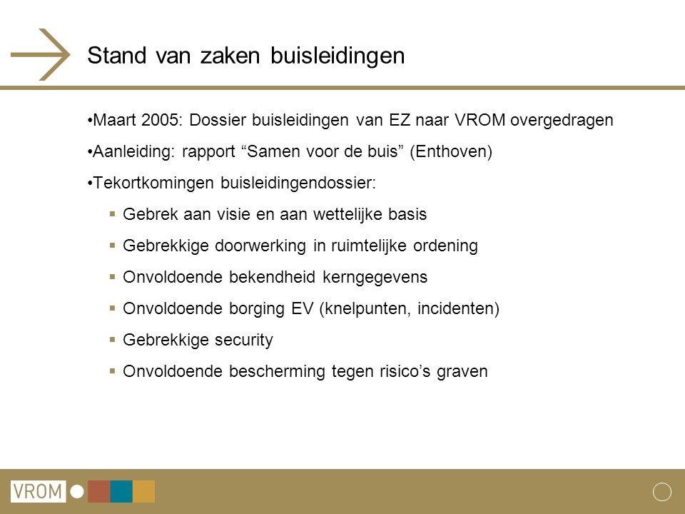 """Stand van zaken buisleidingen Maart 2005: Dossier buisleidingen van EZ naar VROM overgedragen Aanleiding: rapport """"Samen voor de buis"""" (Enthoven) Teko"""