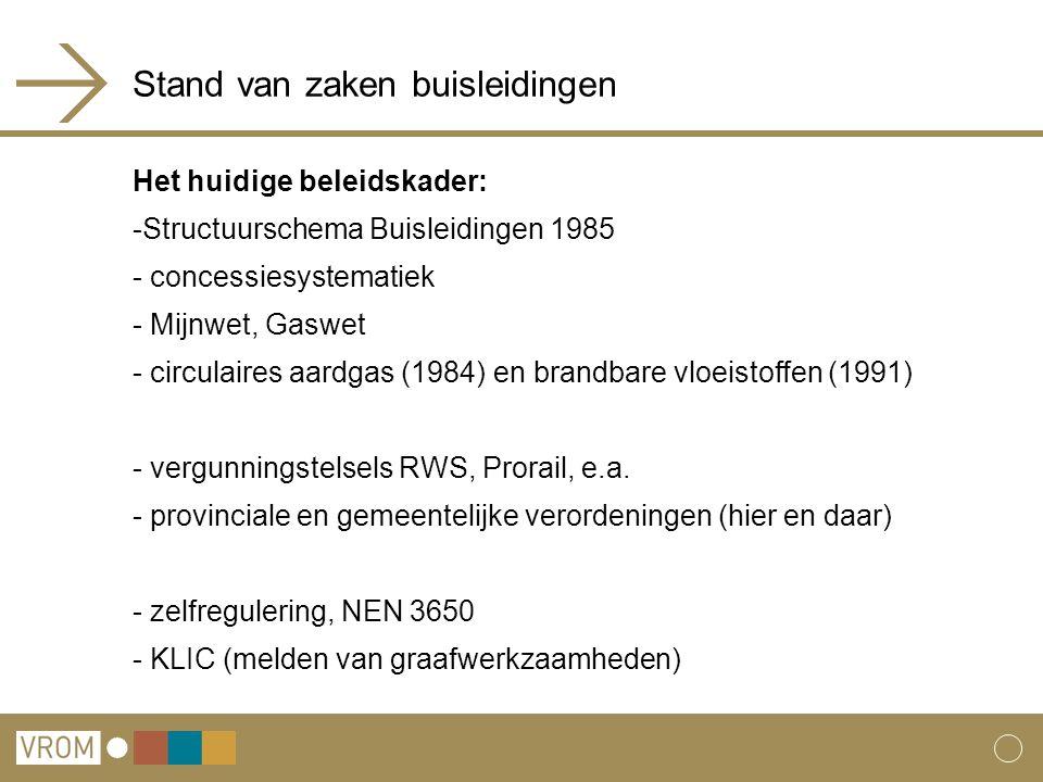 Stand van zaken buisleidingen Het huidige beleidskader: -Structuurschema Buisleidingen 1985 - concessiesystematiek - Mijnwet, Gaswet - circulaires aar