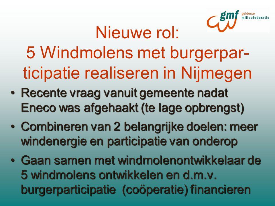 Nieuwe rol: 5 Windmolens met burgerpar- ticipatie realiseren in Nijmegen Recente vraag vanuit gemeente nadat Eneco was afgehaakt (te lage opbrengst)Recente vraag vanuit gemeente nadat Eneco was afgehaakt (te lage opbrengst) Combineren van 2 belangrijke doelen: meer windenergie en participatie van onderopCombineren van 2 belangrijke doelen: meer windenergie en participatie van onderop Gaan samen met windmolenontwikkelaar de 5 windmolens ontwikkelen en d.m.v.