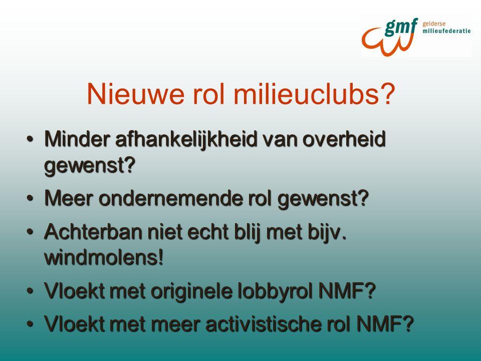 Nieuwe rol milieuclubs.