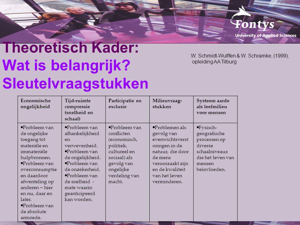 Theoretisch Kader: Wat is belangrijk? Sleutelvraagstukken W. Schmidt-Wulffen & W. Schramke, (1999), opleiding AA Tilburg Economische ongelijkheid Tijd